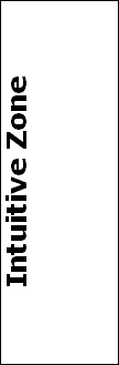 Intuitive Zone